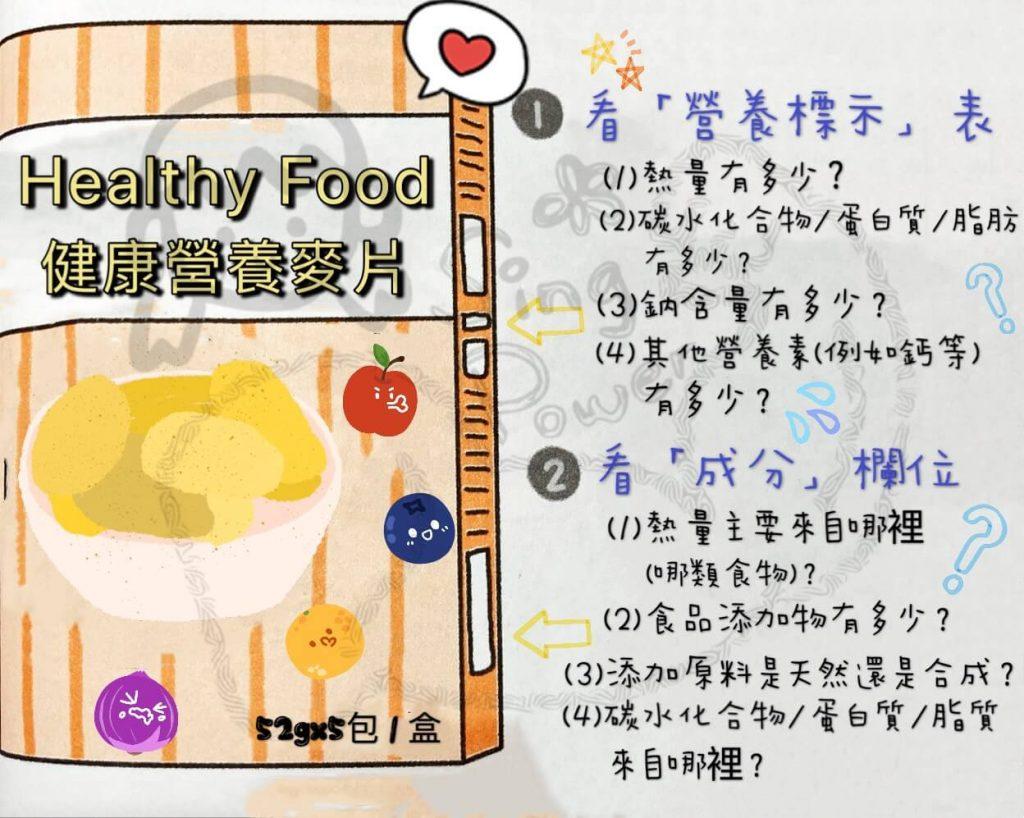 食品營養標示成分表內容